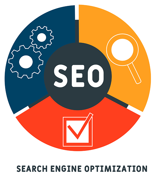 FZP Digital 10 Important 2021 SEO Trends You Need to Know